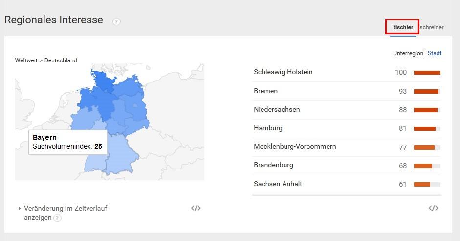 """Google Trends Screenshot für """"tischler""""."""